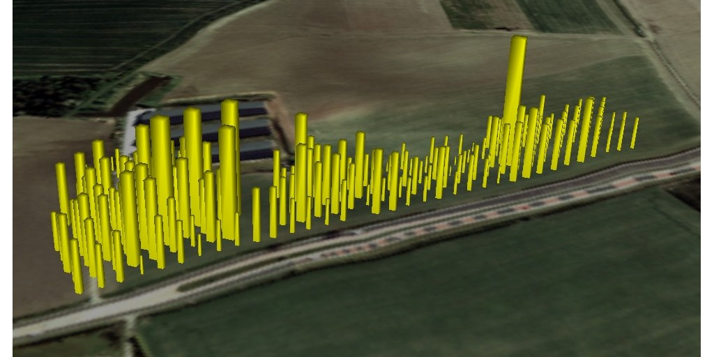 Artefacts 3D histogram